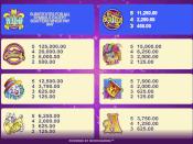 Carnaval Jackpot Screenshot 2