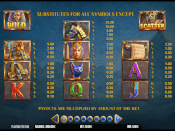 The Mummy Win Hunters Epicways Screenshot 2