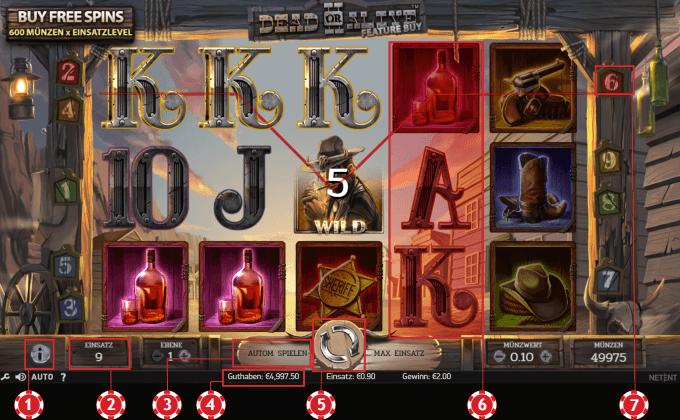 Elemente von Online Slots