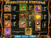 Pinocchio's Fortune Screenshot 3
