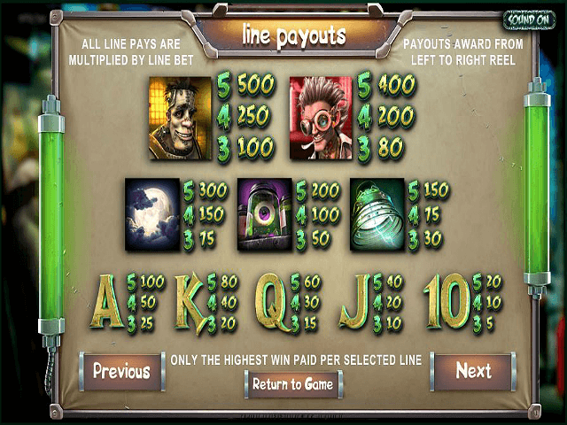 Frankenslot's Monster Slots - Try Playing Online for Free