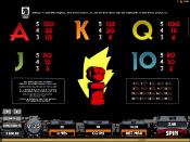 Hellboy Skjermbilde 4
