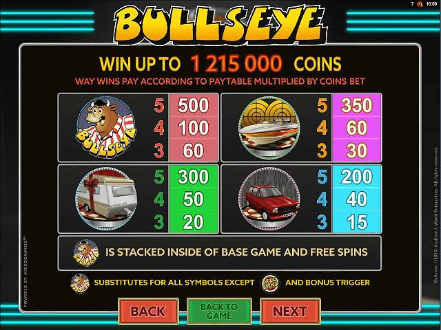 Bullseye Slot Machine Online - Play this 80s TV Slot for Free