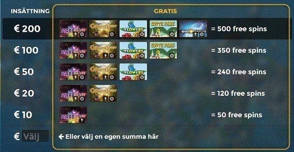 Passa på - 500 free spins hos Casino Saga
