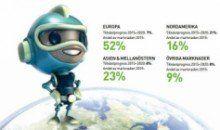 Pionjären bakom svenska nätcasinon tar över världen