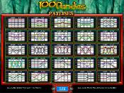 100 Pandas Screenshot 4