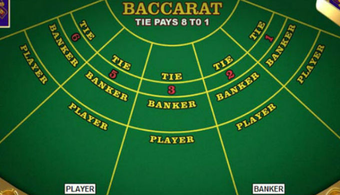Как зовут в казино где в турции отели и казино
