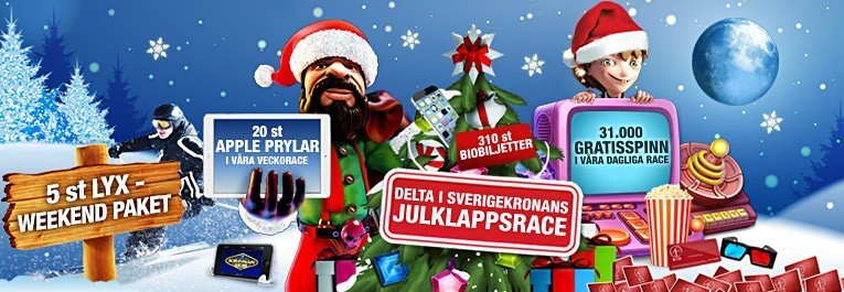 Biobiljetter, Appleprylar, och lyxresor hos SverigeKronan