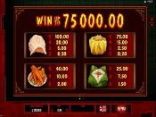 Win Sum Dim Sum Screenshot 3