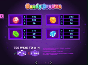 Candy Dreams Screenshot 4