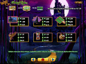 Wizard of Oz: Wicked Riches Screenshot 3