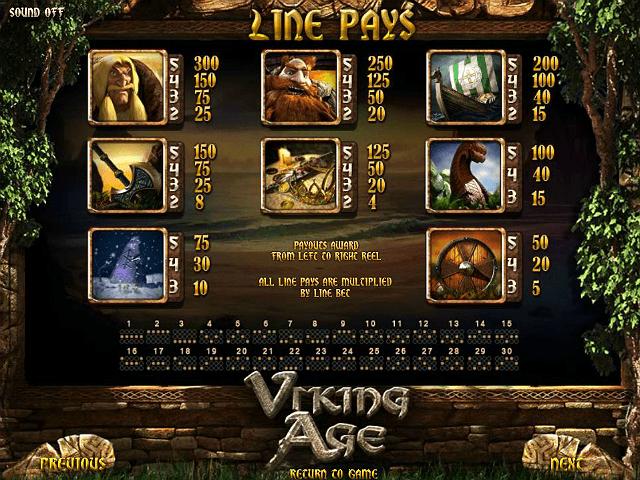 Viking Age Slots Free Play & Real Money Casinos