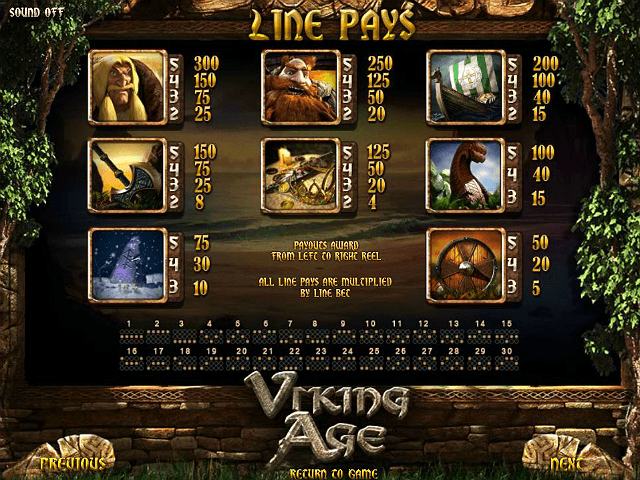 Viking Age - BetSoft Slots - Rizk Online Casino Sverige