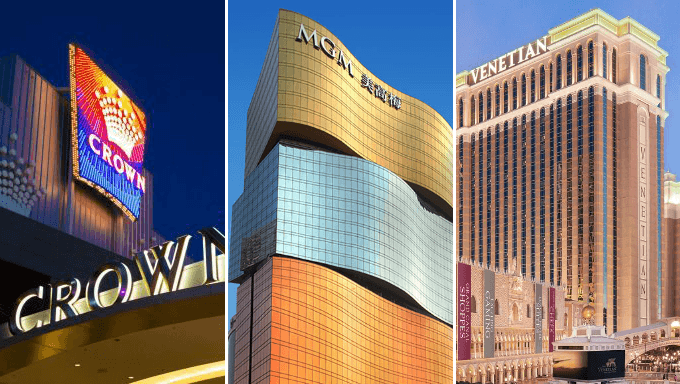 The 7 Largest Casinos in the World
