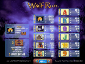 Wolf Run Screenshot 3