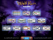 Wolf Run Screenshot 4