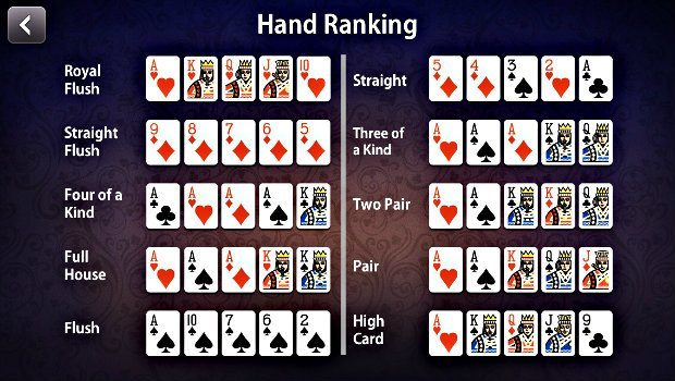 poker hands most likely to win