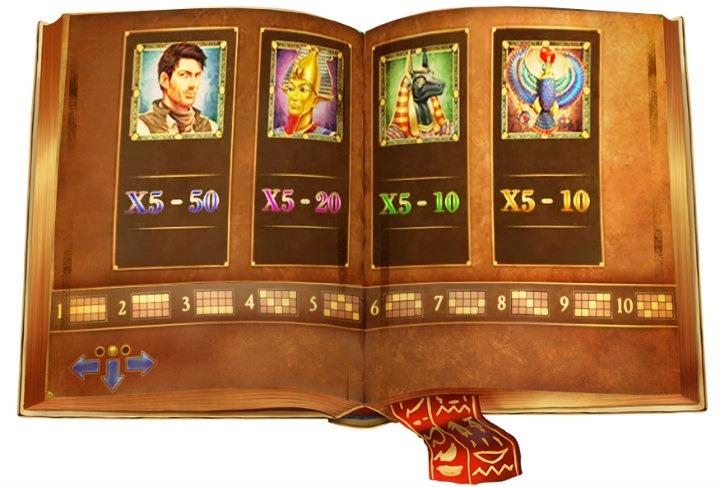 Februari-frenesi i de bästa casinospelen!