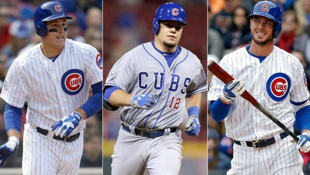 Major League Baseball (MLB) 2016 Betting Preview