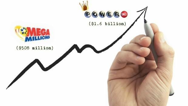 Another American Lottery Soaring Towards the Record Books, Mega Millions Tops $500m