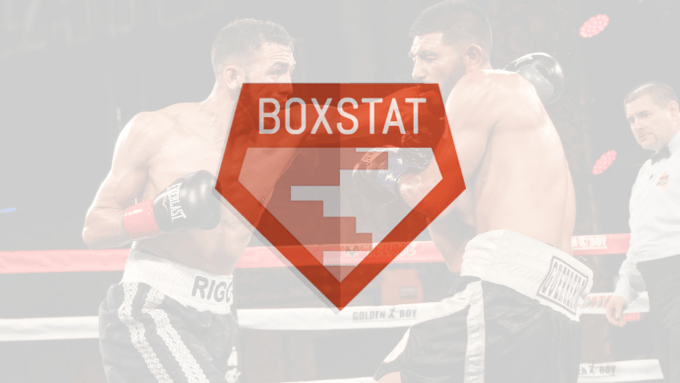 Boxing Betting Tips: Best Strategy For Using BoxStat