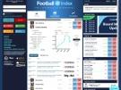 Football Index Screenshot
