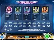 Iron Girl Skjermbilde 4