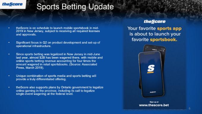 New sports betting sites 2019 npb live betting soccer