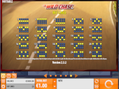 The Wild Chase Screenshot 3
