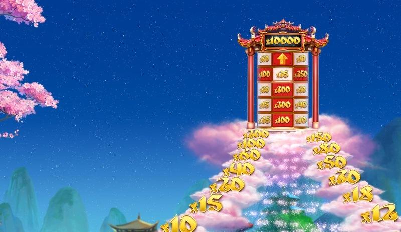 Topp 6 slots med bästa bonusrundorna