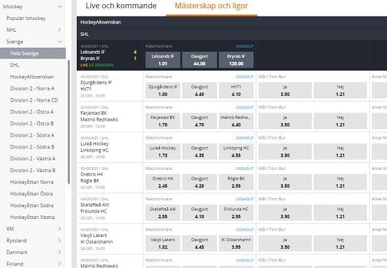 Betsson hockey odds