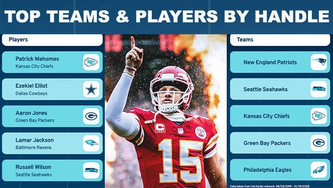 NFLgraphic