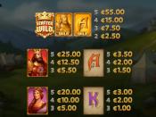 Arthur's Fortune Screenshot 2