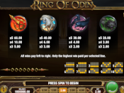 Ring of Odin Screenshot 2