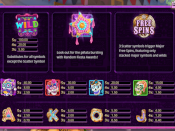 Sugar Skulls Screenshot 2