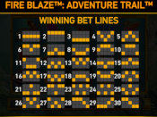 Fire Blaze Jackpots: Adventure Trail Screenshot 3