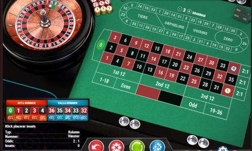Topp 10: Bäst gratis spel på casino online