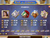 Rise of Athena Screenshot 3