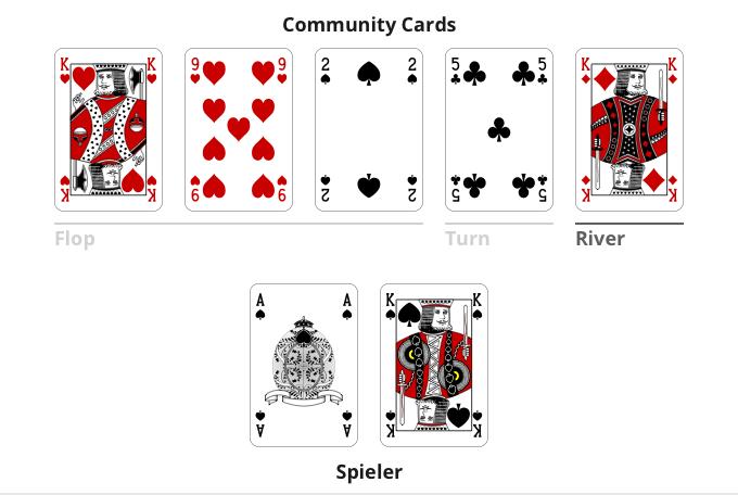 River Variante 2
