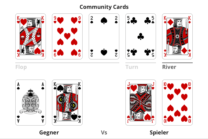 River Variante 3